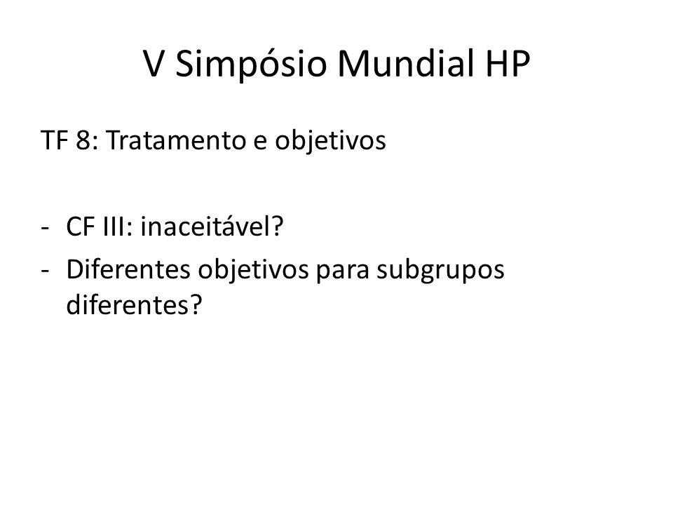 V Simpósio Mundial HP TF 8: Tratamento e objetivos