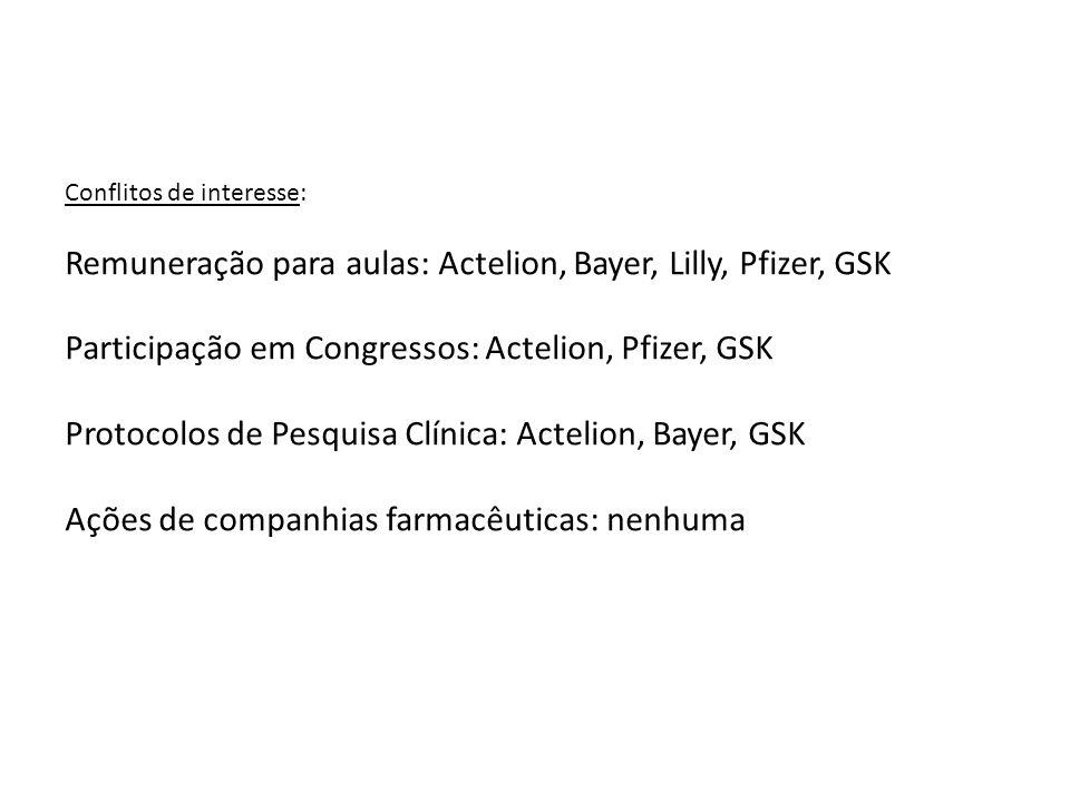 Remuneração para aulas: Actelion, Bayer, Lilly, Pfizer, GSK