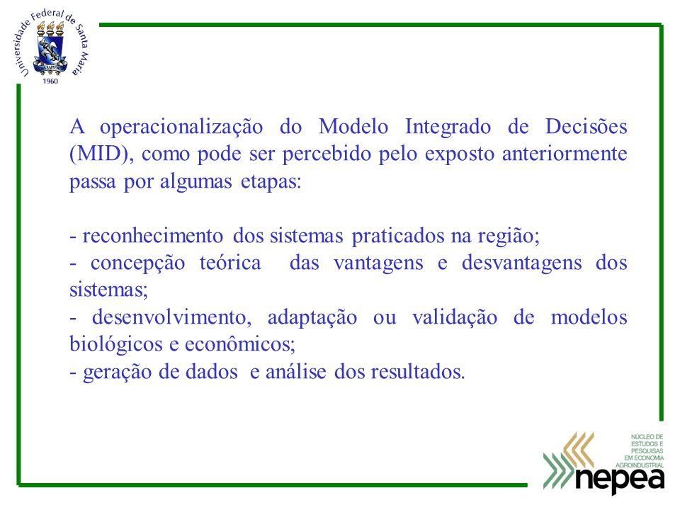 A operacionalização do Modelo Integrado de Decisões (MID), como pode ser percebido pelo exposto anteriormente passa por algumas etapas: