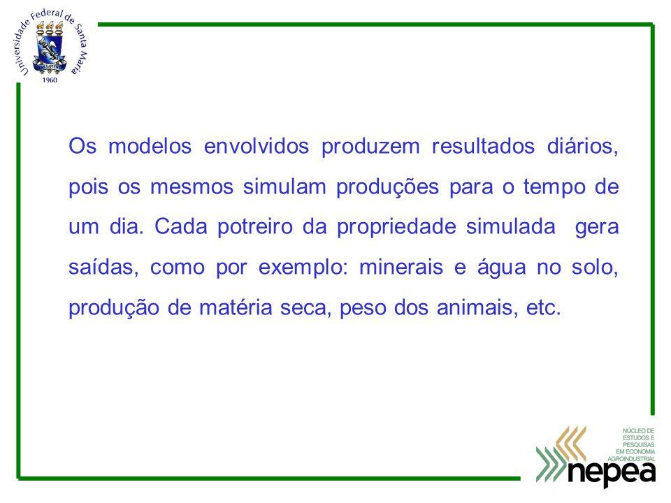 Os modelos envolvidos produzem resultados diários, pois os mesmos simulam produções para o tempo de um dia.