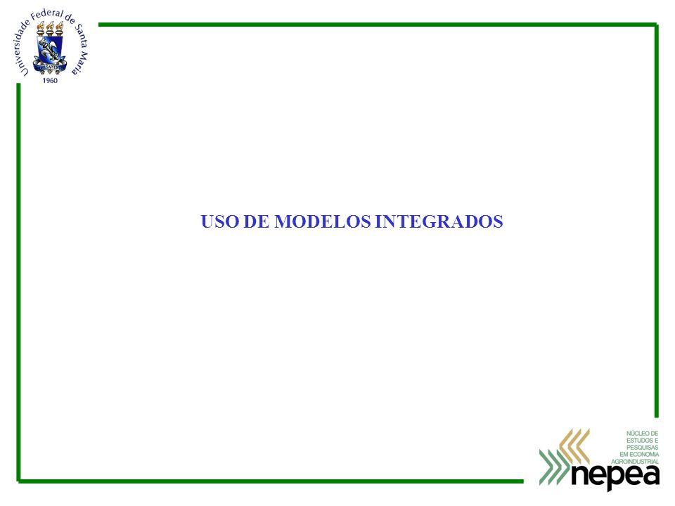 USO DE MODELOS INTEGRADOS