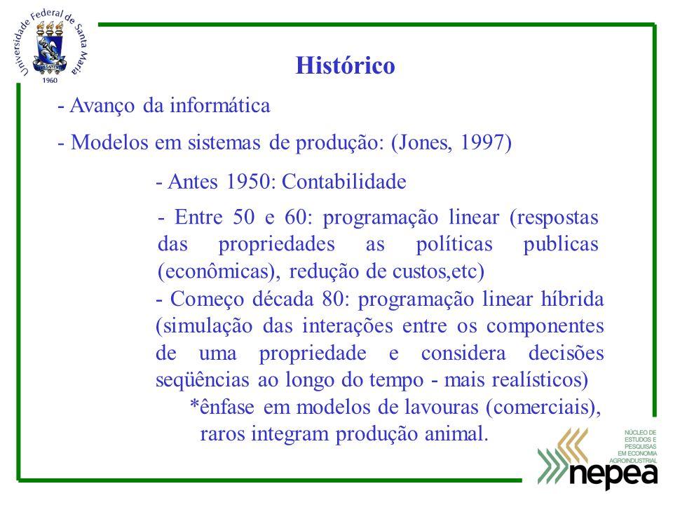 Histórico - Avanço da informática