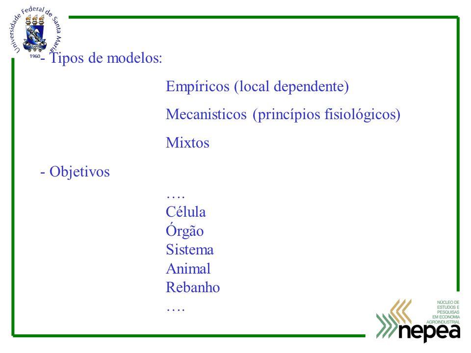 - Tipos de modelos:Empíricos (local dependente) Mecanisticos (princípios fisiológicos) Mixtos. - Objetivos.