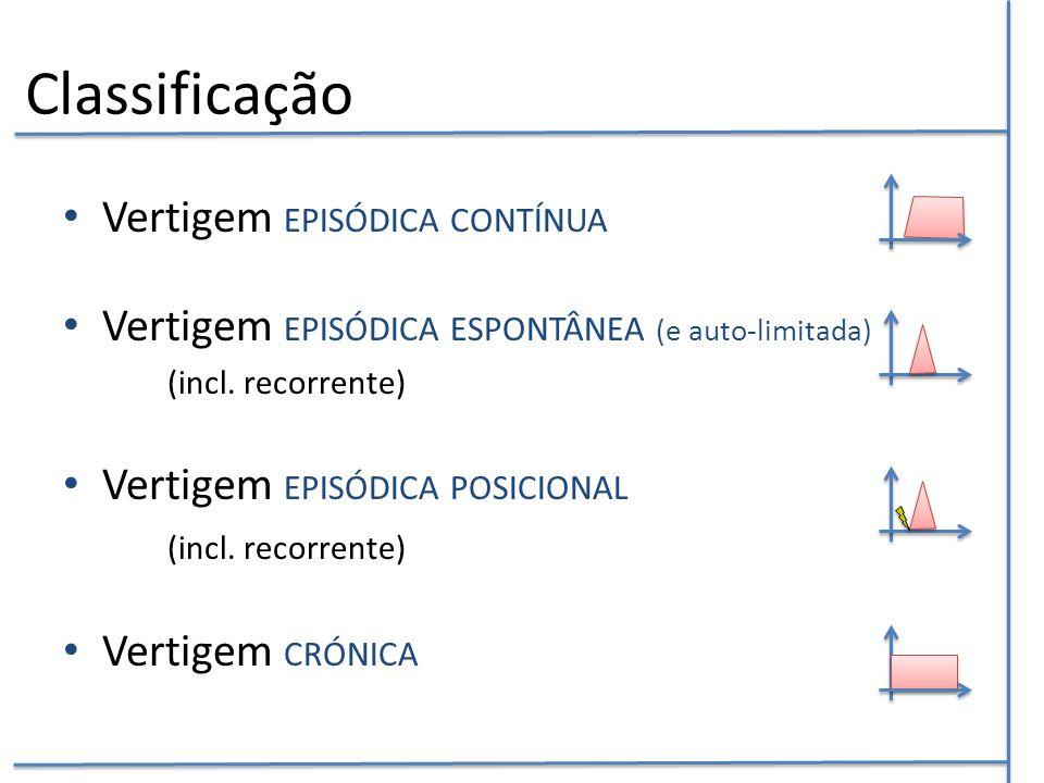 Classificação Vertigem EPISÓDICA CONTÍNUA