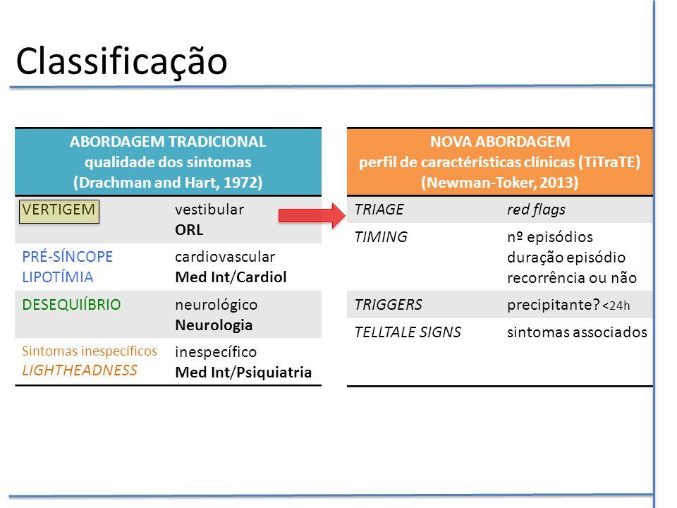 Classificação ABORDAGEM TRADICIONAL qualidade dos sintomas