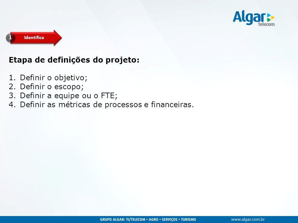 Etapa de definições do projeto: Definir o objetivo; Definir o escopo;