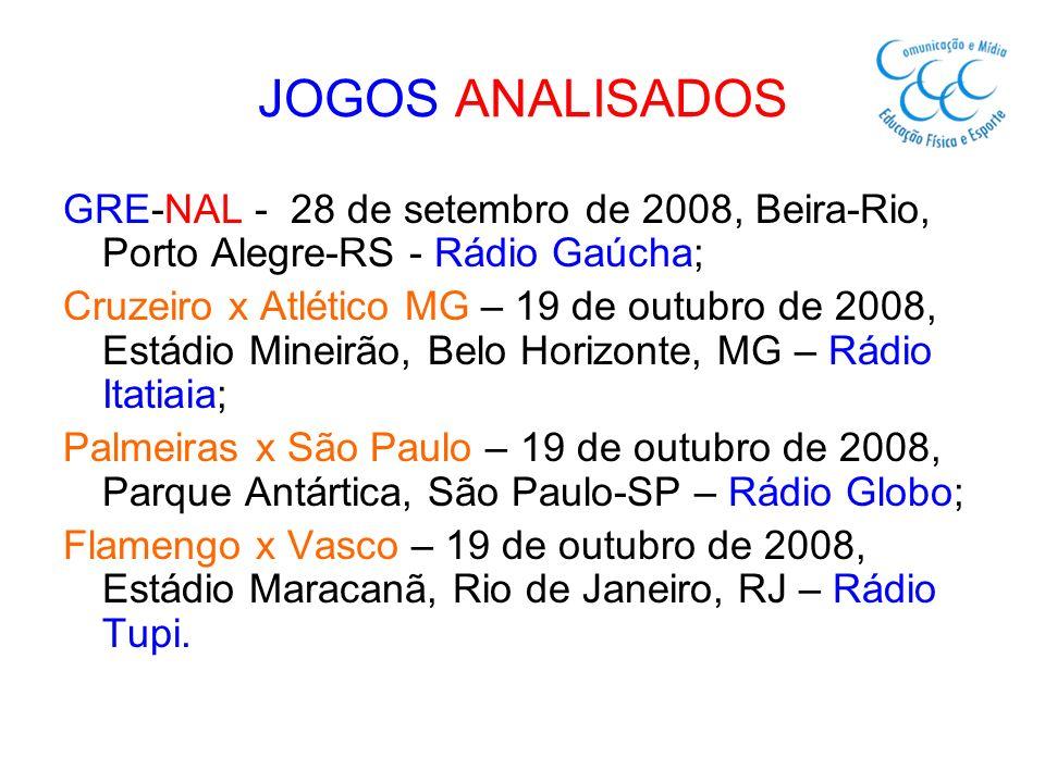 JOGOS ANALISADOSGRE-NAL - 28 de setembro de 2008, Beira-Rio, Porto Alegre-RS - Rádio Gaúcha;