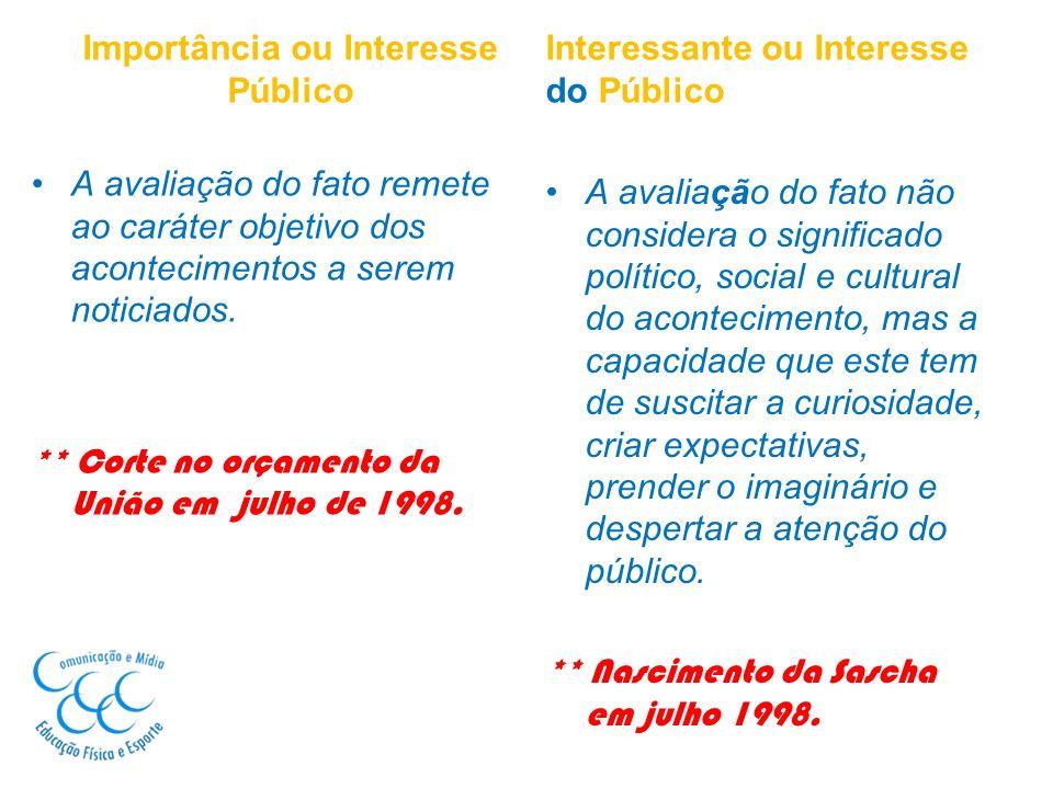 Importância ou Interesse Público