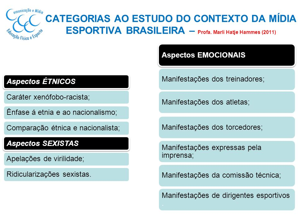 CATEGORIAS AO ESTUDO DO CONTEXTO DA MÍDIA ESPORTIVA BRASILEIRA – Profa
