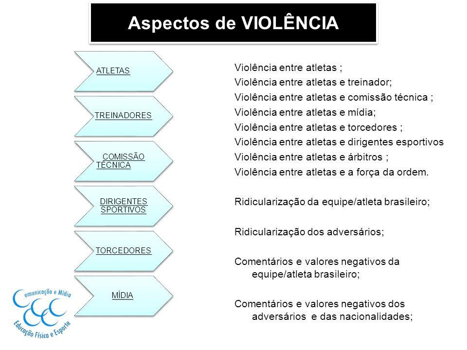 Aspectos de VIOLÊNCIA Violência entre atletas ;