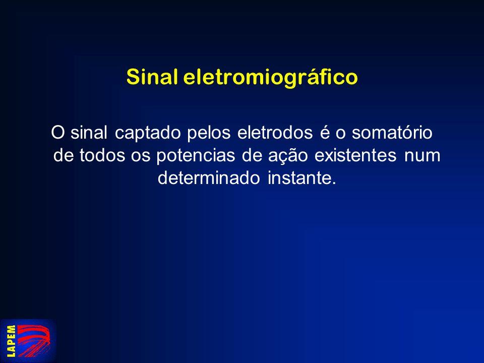 Sinal eletromiográfico