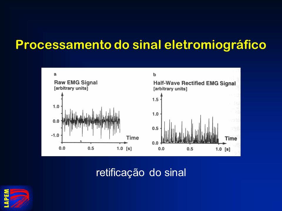 Processamento do sinal eletromiográfico