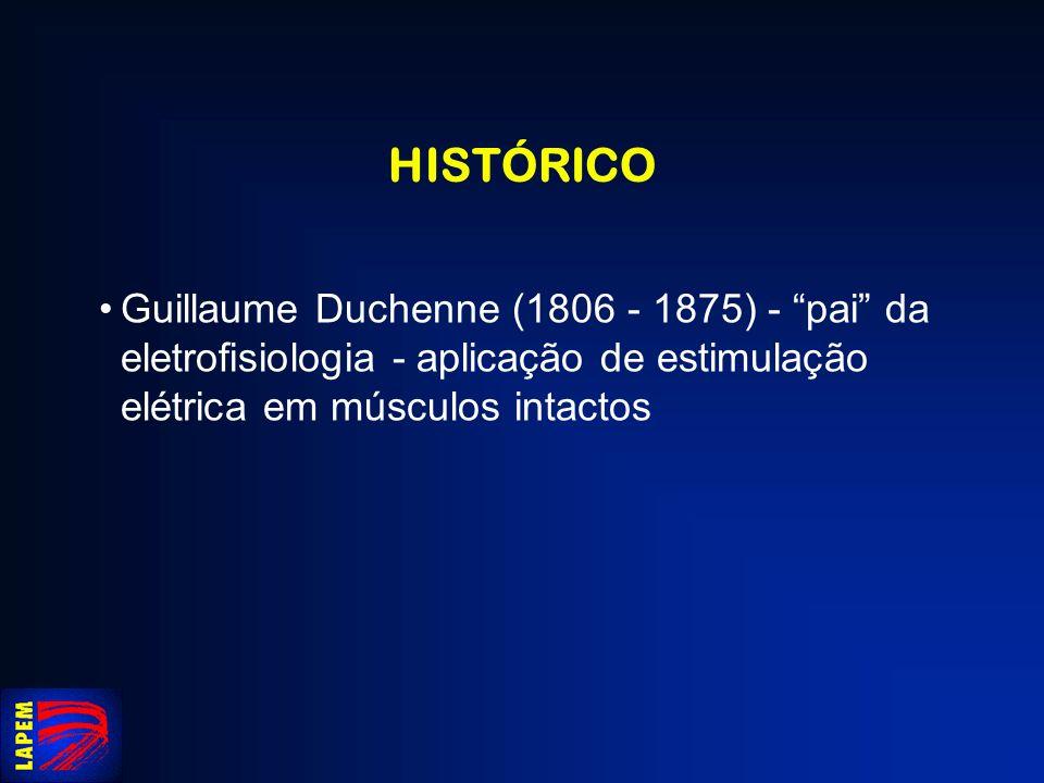 HISTÓRICO Guillaume Duchenne (1806 - 1875) - pai da eletrofisiologia - aplicação de estimulação elétrica em músculos intactos.