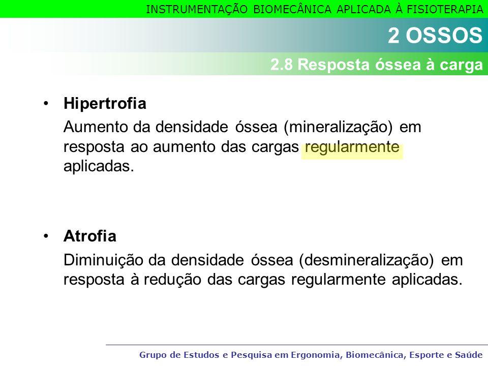2 OSSOS 2.8 Resposta óssea à carga Hipertrofia