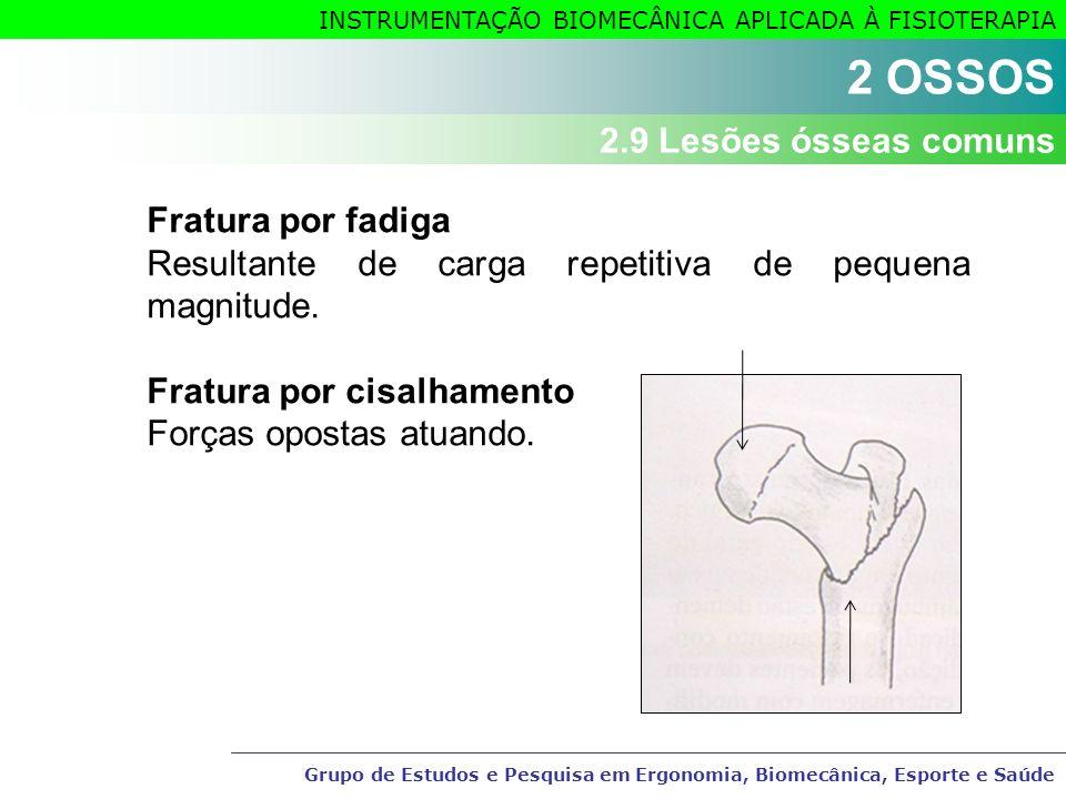 2 OSSOS 2.9 Lesões ósseas comuns Fratura por fadiga