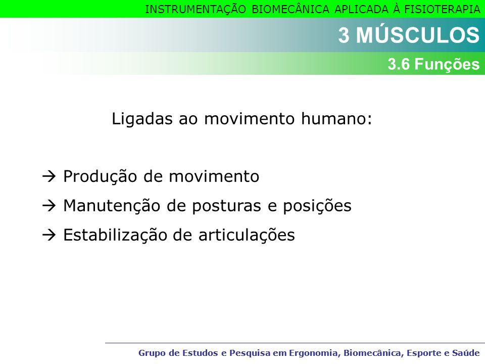 Ligadas ao movimento humano: