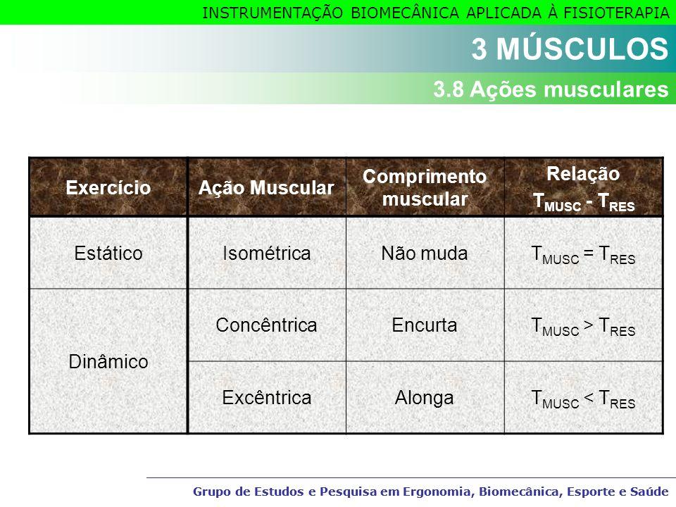 3 MÚSCULOS 2 MÚSCULOS 3.8 Ações musculares Exercício Ação Muscular