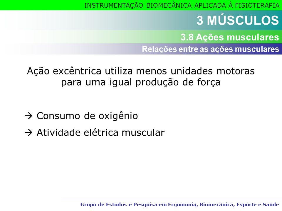 3 MÚSCULOS 2 MÚSCULOS 3.8 Ações musculares