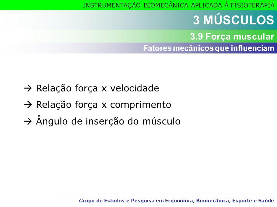 3 MÚSCULOS 3.9 Força muscular  Relação força x velocidade