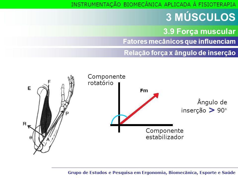 3 MÚSCULOS 3.9 Força muscular Fatores mecânicos que influenciam