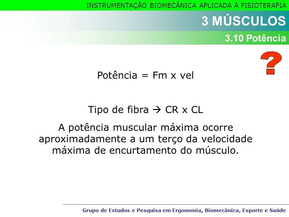 3 MÚSCULOS 3.10 Potência Potência = Fm x vel Tipo de fibra  CR x CL