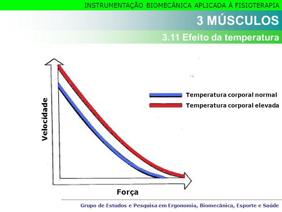 3 MÚSCULOS 3.11 Efeito da temperatura Velocidade Força
