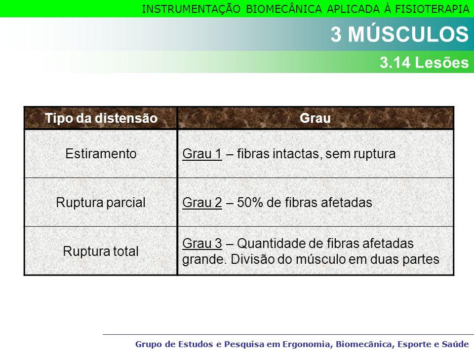3 MÚSCULOS 3.14 Lesões Tipo da distensão Grau Estiramento