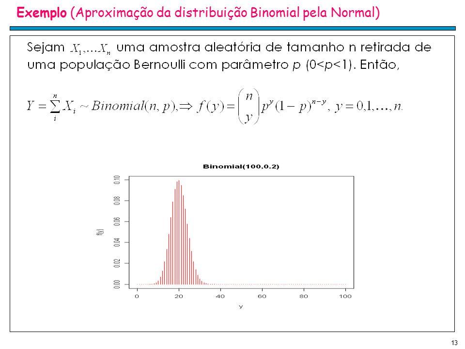 Exemplo (Aproximação da distribuição Binomial pela Normal)
