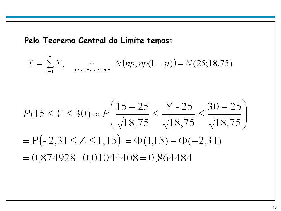Pelo Teorema Central do Limite temos: