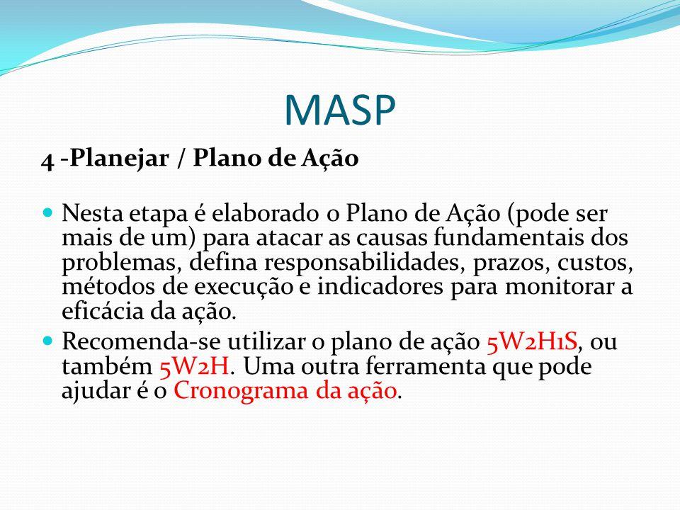 MASP 4 -Planejar / Plano de Ação