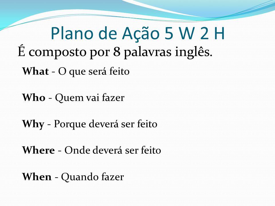 Plano de Ação 5 W 2 H É composto por 8 palavras inglês.
