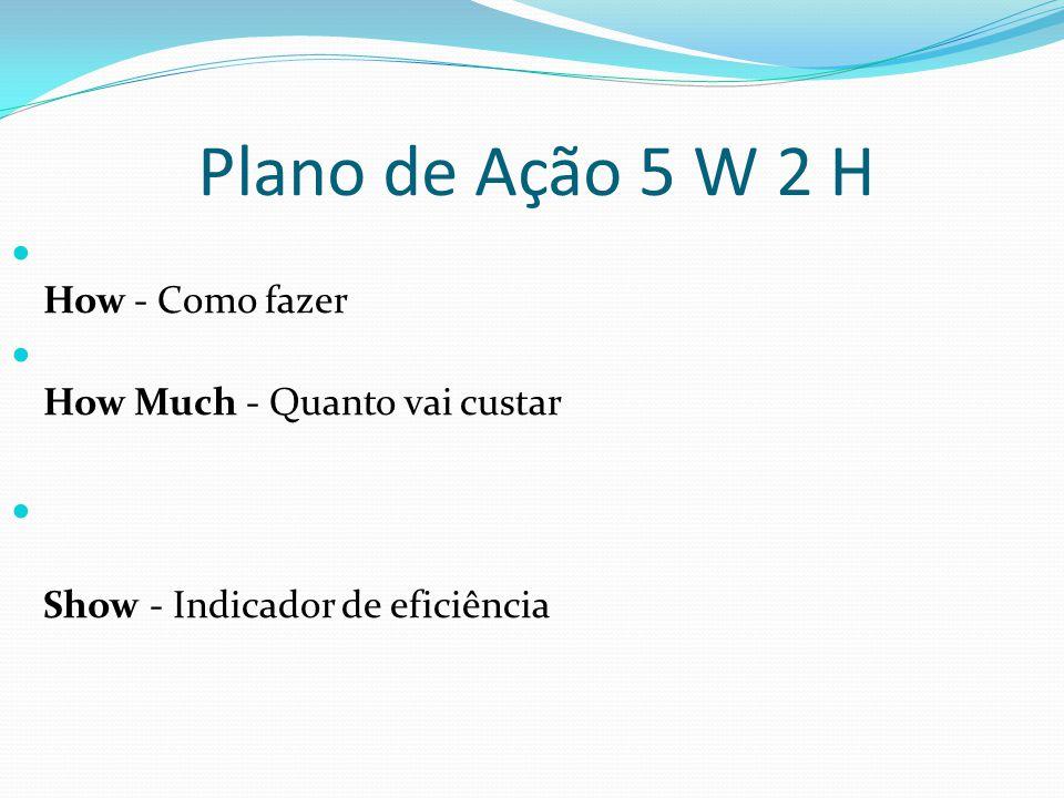 Plano de Ação 5 W 2 H How - Como fazer How Much - Quanto vai custar