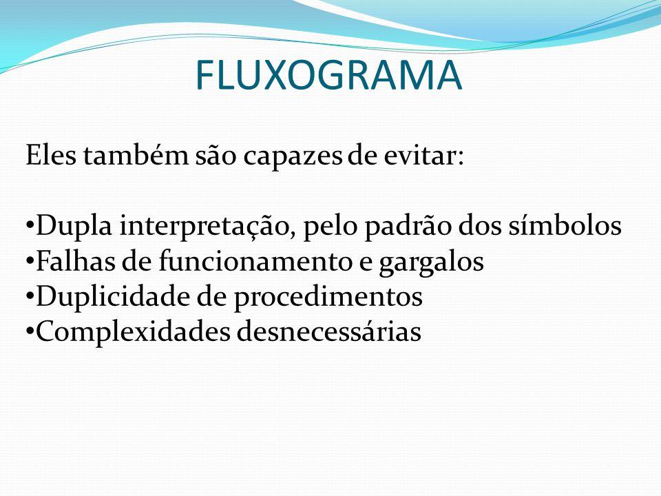 FLUXOGRAMA Eles também são capazes de evitar: