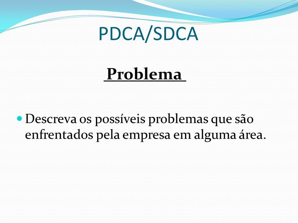 PDCA/SDCA Problema Descreva os possíveis problemas que são enfrentados pela empresa em alguma área.