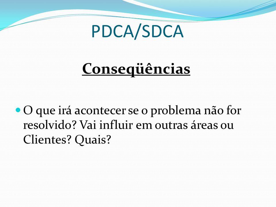 PDCA/SDCA Conseqüências