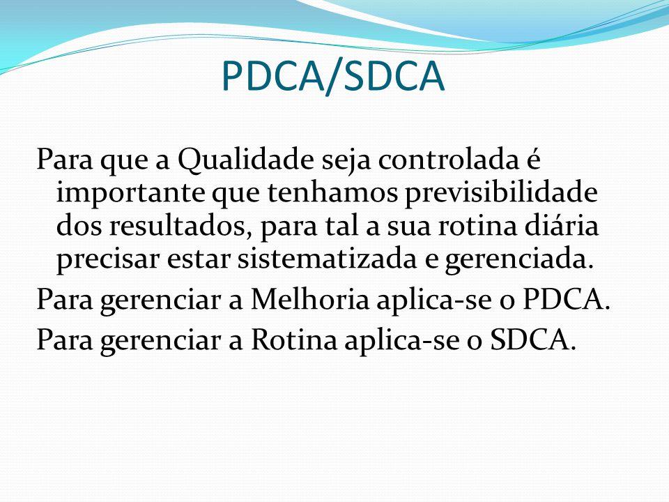 PDCA/SDCA