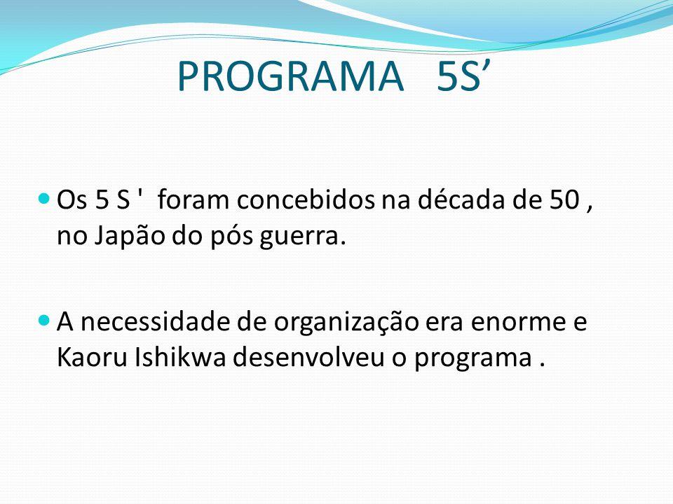 PROGRAMA 5S' Os 5 S foram concebidos na década de 50 , no Japão do pós guerra.