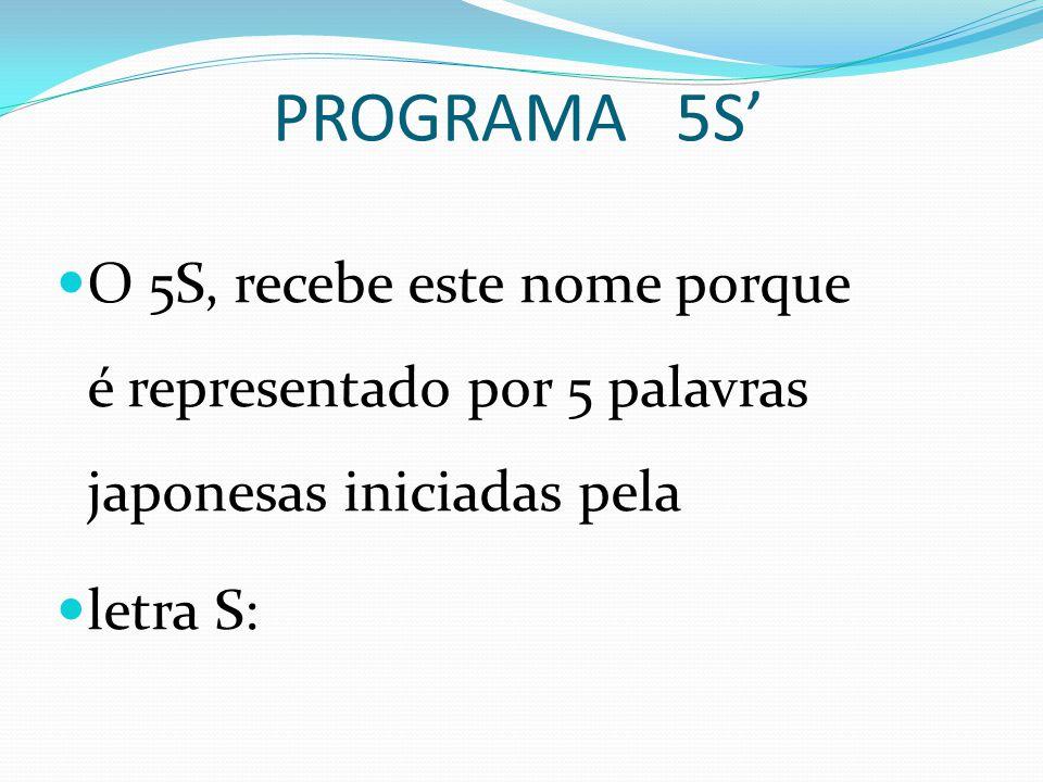 PROGRAMA 5S' O 5S, recebe este nome porque é representado por 5 palavras japonesas iniciadas pela.