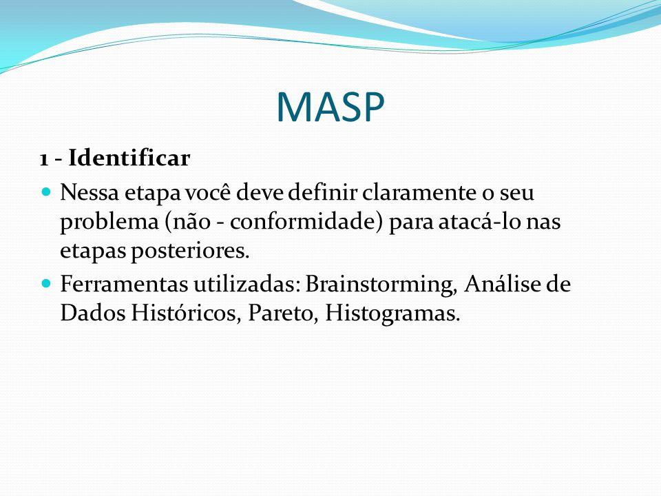 MASP 1 - Identificar. Nessa etapa você deve definir claramente o seu problema (não - conformidade) para atacá-lo nas etapas posteriores.