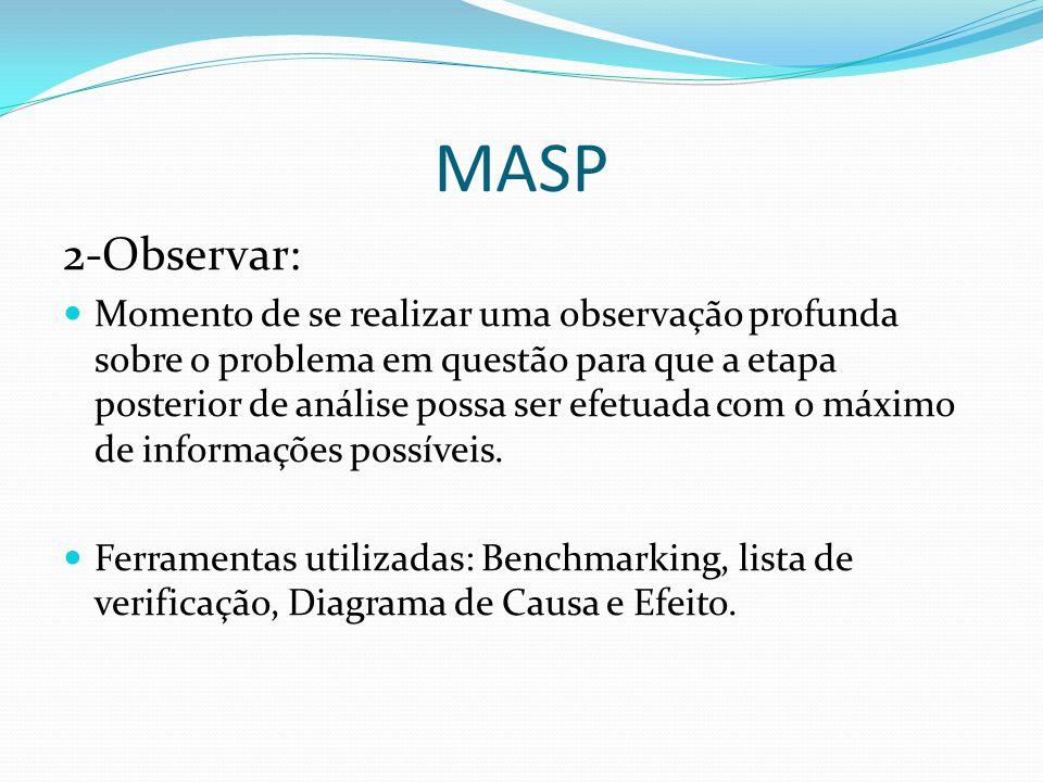 MASP 2-Observar: