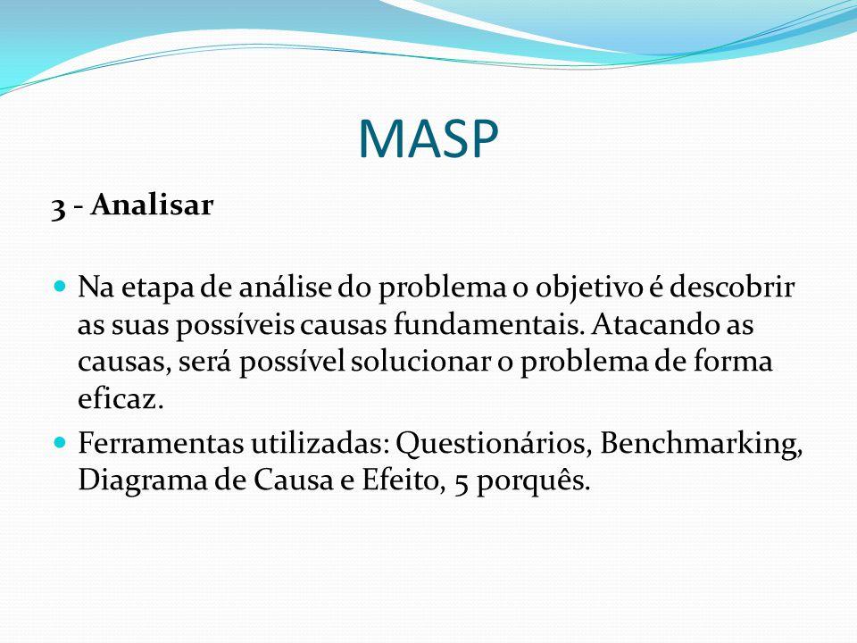 MASP 3 - Analisar.