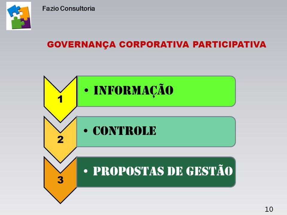 GOVERNANÇA CORPORATIVA PARTICIPATIVA