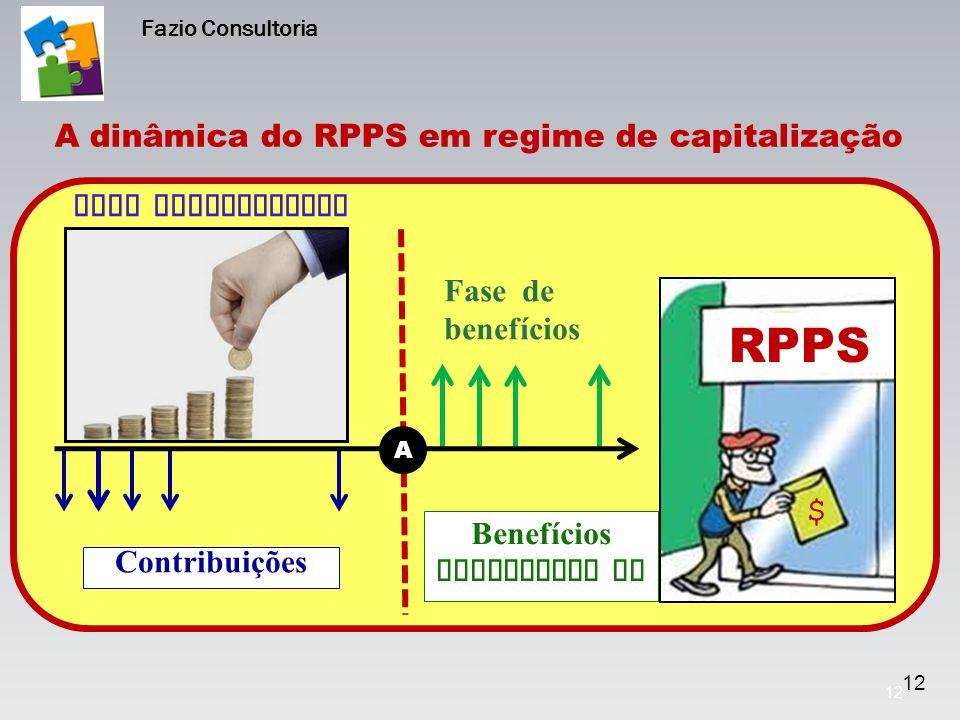 A dinâmica do RPPS em regime de capitalização