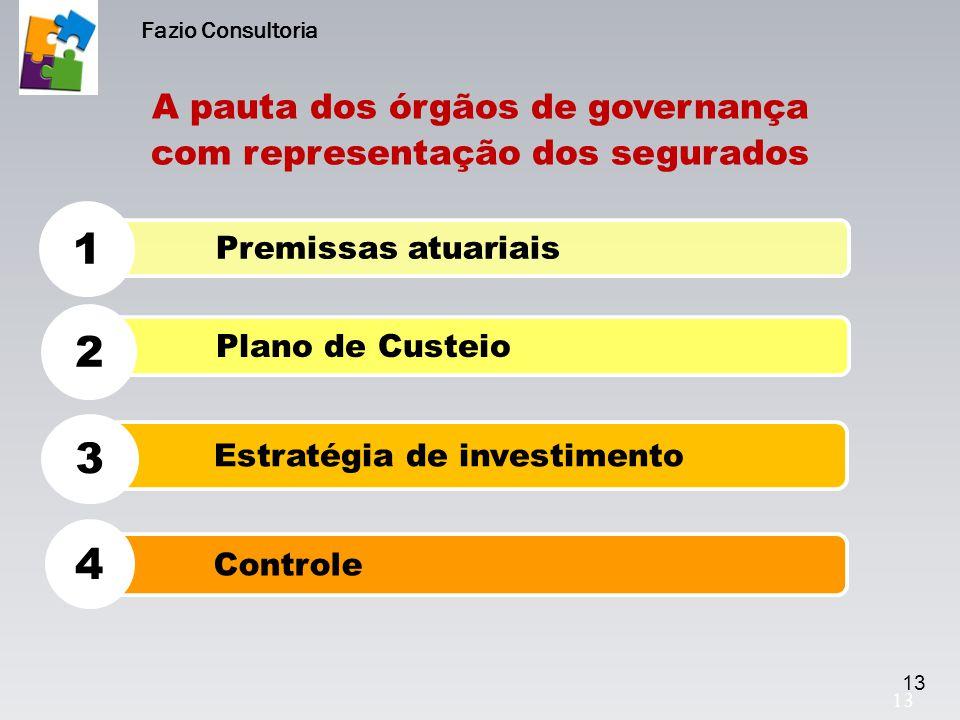 A pauta dos órgãos de governança com representação dos segurados