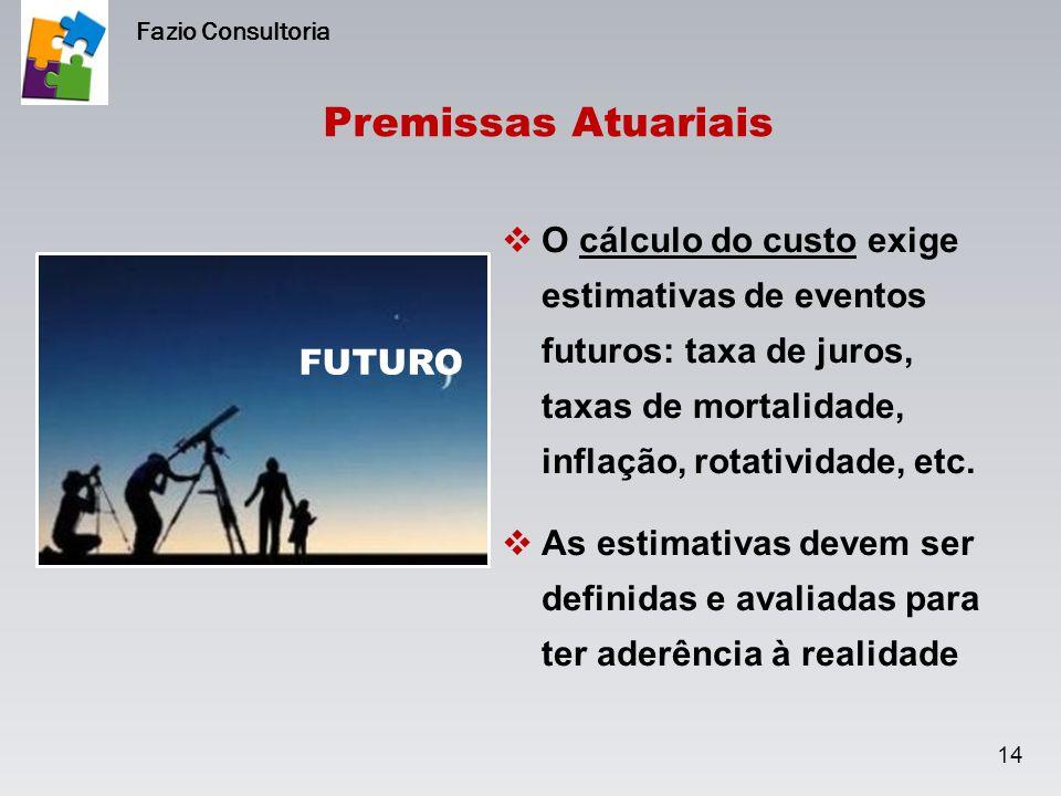 Fazio Consultoria Premissas Atuariais.
