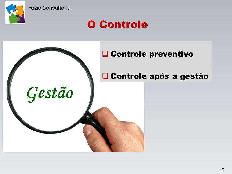 Gestão O Controle Controle preventivo Controle após a gestão 17
