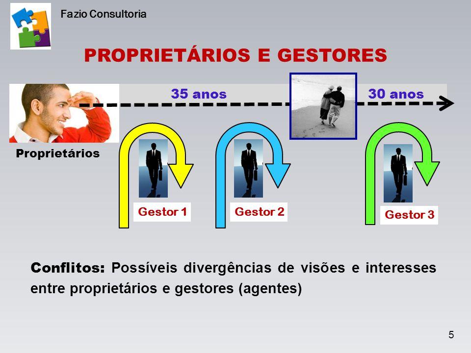 PROPRIETÁRIOS E GESTORES