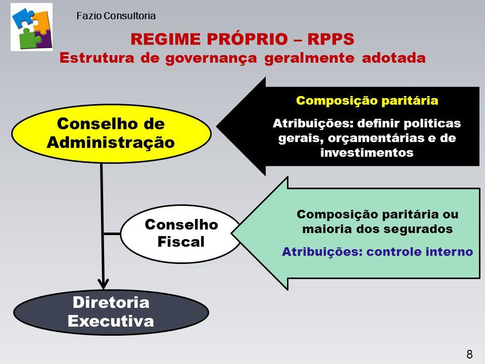 Estrutura de governança geralmente adotada Conselho de Administração