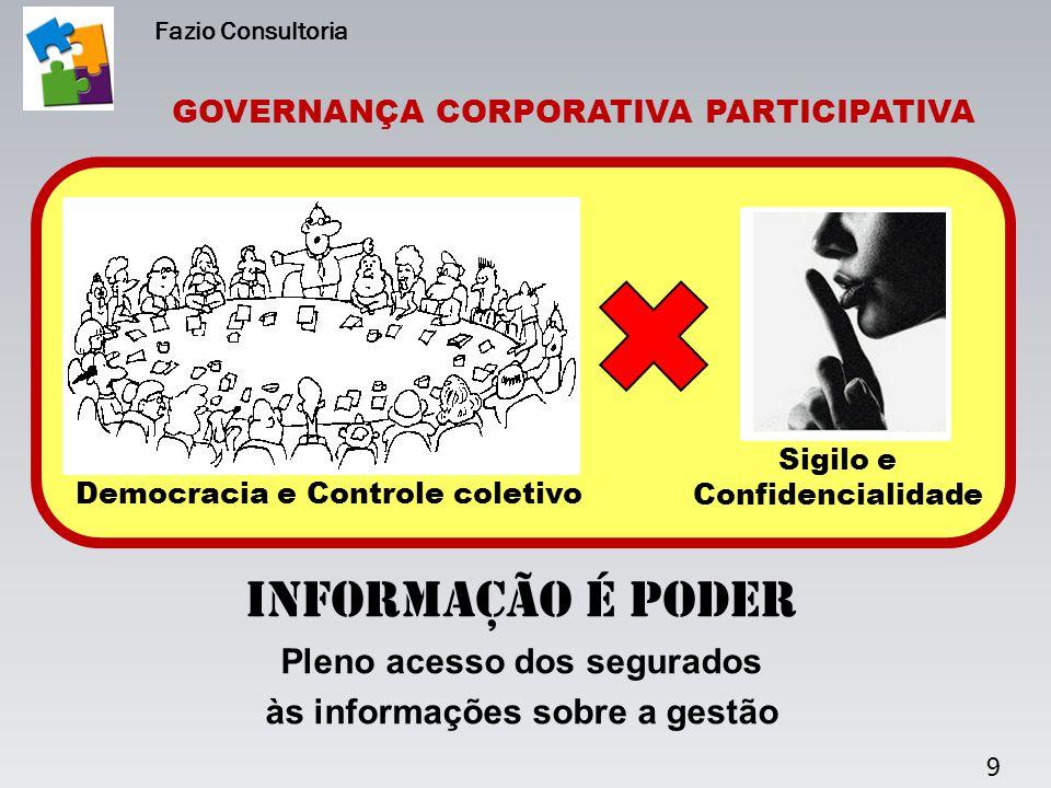 Fazio Consultoria GOVERNANÇA CORPORATIVA PARTICIPATIVA. Sigilo e Confidencialidade. Democracia e Controle coletivo.