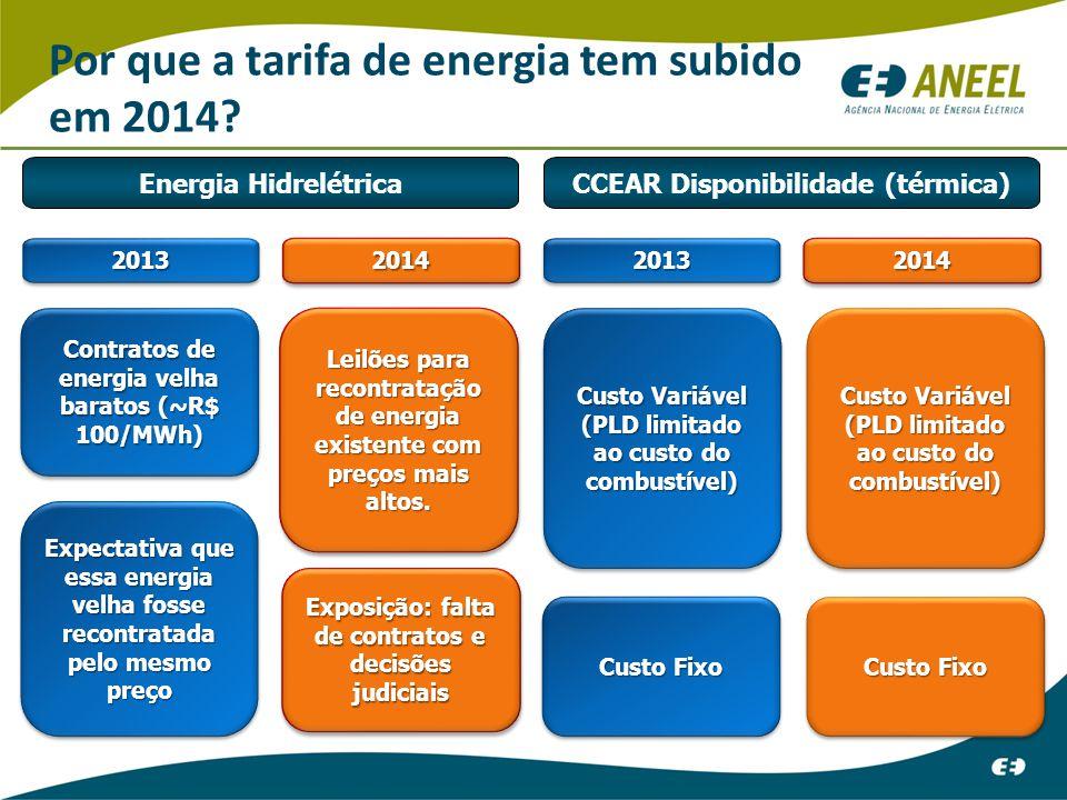 Por que a tarifa de energia tem subido em 2014